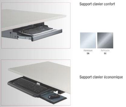 Tiroir clavier coulissant rb 81 mobilier de bureau - Support clavier coulissant ...